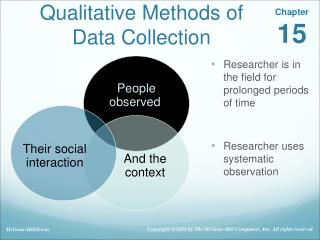 Qualitative Methods of Data Collection