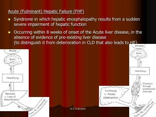 Acute (Fulminant) Hepatic Failure (FHF)