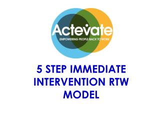 5 STEP IMMEDIATE INTERVENTION RTW MODEL