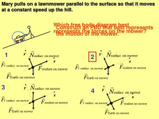Which free body diagram best represents the forces on the mower?