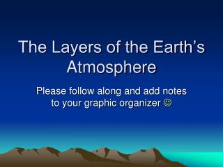 The Layers of the Earth's Atmosphere