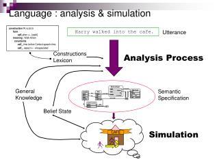 Language : analysis & simulation