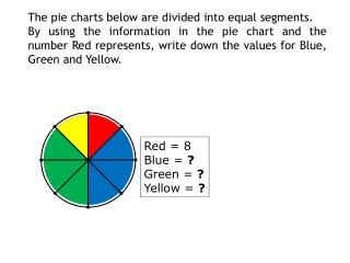The pie charts below are divided into equal segments.
