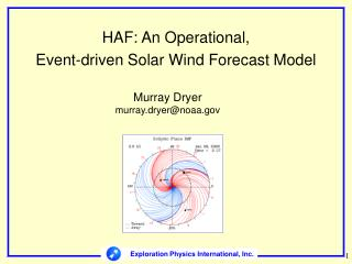 HAF: An Operational, Event-driven Solar Wind Forecast Model