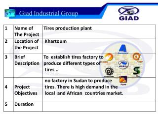 Giad Automotive Tires Project (Mr Alzaire)