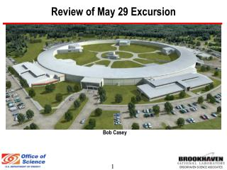 Review of May 29 Excursion