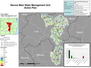 Barrow Main Water Management Unit Action Plan