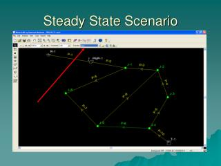 Steady State Scenario
