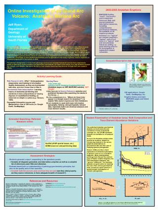 Online Investigation of an Island Arc Volcano:  Anatahan, Mariana Arc