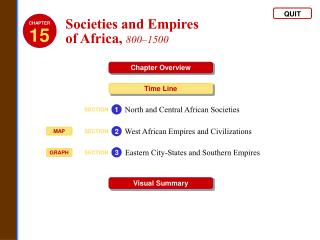 Societies and Empires  of Africa ,  800–1500