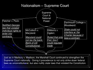 Nationalism – Supreme Court