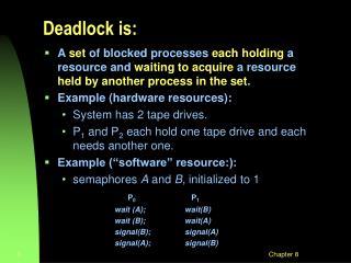 Deadlock is: