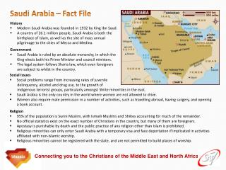 Saudi Arabia – Fact File