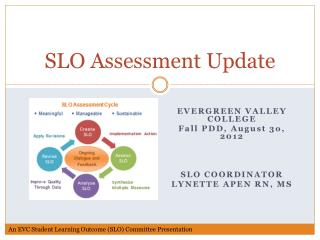 SLO Assessment Update