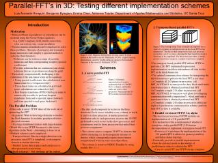 Parallel-FFT's in 3D: Testing different implementation schemes