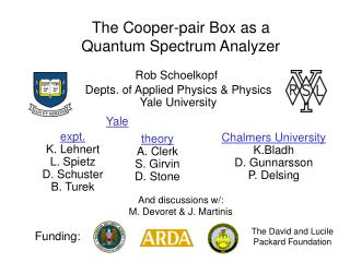 The Cooper-pair Box as a  Quantum Spectrum Analyzer