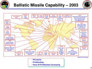 Ballistic Missile Capability – 2003