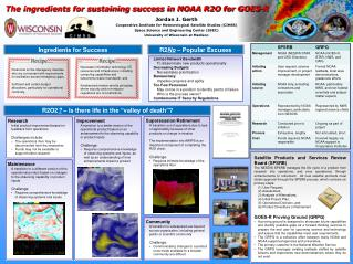 Jordan J.  Gerth Cooperative Institute for Meteorological Satellite Studies (CIMSS)