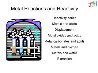 Metal Reactions and Reactivity