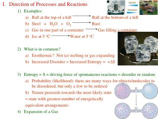 I.	Direction of Processes and Reactions Examples: