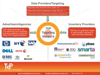 Data Providers/Targeting