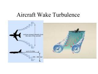 Aircraft Wake Turbulence