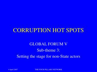 CORRUPTION HOT SPOTS