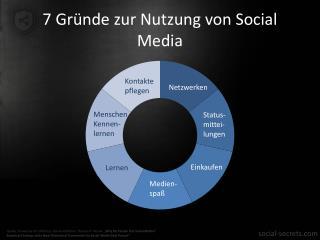 7 Gründe zur Nutzung von Social Media