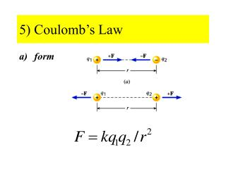 5) Coulomb�s Law