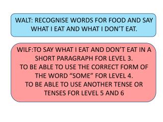 WALT: RECOGNISE WORDS FOR FOOD AND  SAY  WHAT  I EAT AND WHAT I DON�T EAT.