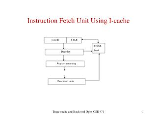 Instruction Fetch Unit Using I-cache