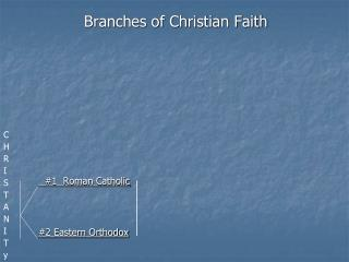 Branches of Christian Faith  #1  Roman Catholic    #2 Eastern Orthodox