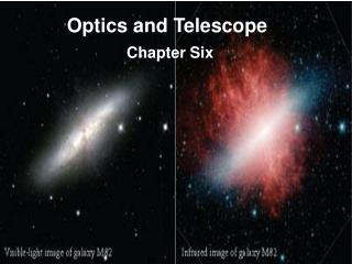 Optics and Telescope