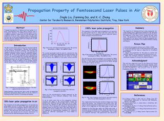 10fs laser pulse propagation in air