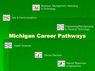 Michigan Career Pathways