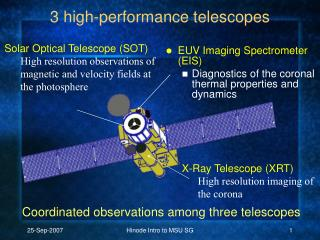 3 high-performance telescopes