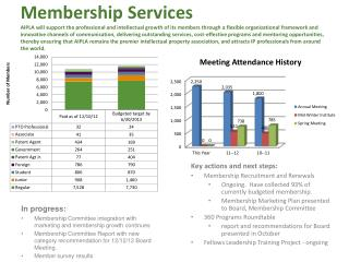 Key actions and next steps: Membership Recruitment and Renewals