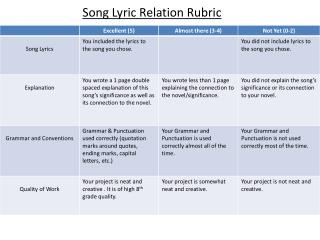 Song Lyric Relation Rubric