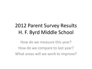 2012 Parent Survey Results H. F. Byrd Middle School