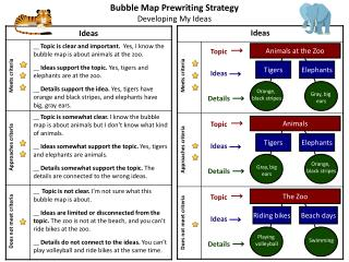 Bubble Map Prewriting Strategy Developing My Ideas