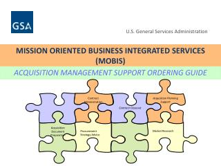 ACQUISITION MANAGEMENT SUPPORT ORDERING GUIDE
