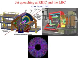Jet quenching at RHIC and the LHC