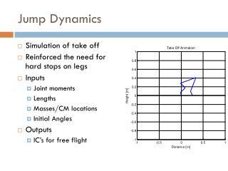 Jump Dynamics