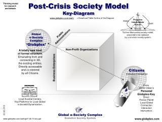 Global e-Society Complex Evolutive Society System