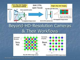 Beyond-HD-Resolution Cameras  & Their Workflows