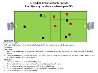 Defending Deep to Counter Attack 5 vs. 5 (or any numbers you have) plus GK's
