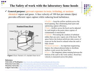 The Safety of work with the laboratory fume hoods