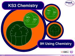 KS3 Chemistry