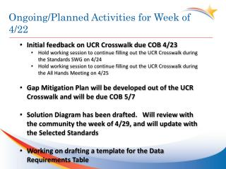Ongoing/Planned Activities for Week of 4/22