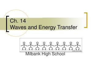 Ch. 14  Waves and Energy Transfer